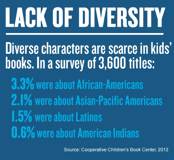 Lack of Diversity--First Book